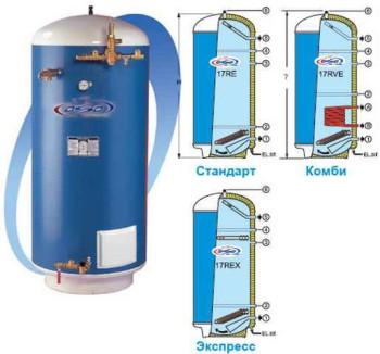 особенности водонагревателей