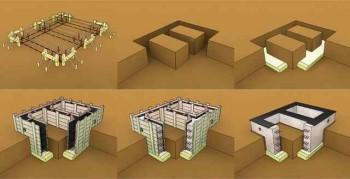 схема создания опалубки фундамента
