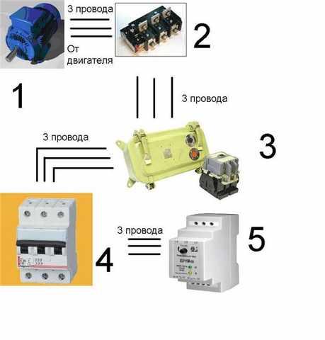 Защита электрических сетей