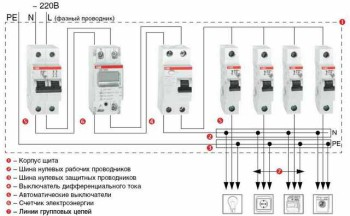 устройства для защиты сети и электроприборов