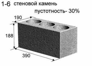 форма для шлакоблоков