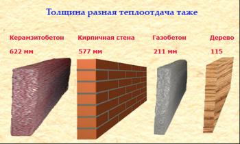 толщина несущих стен