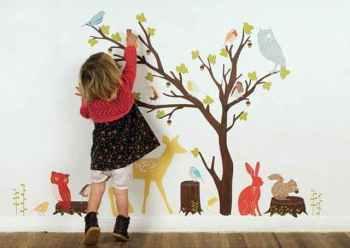 материалы для стен в детской комнате