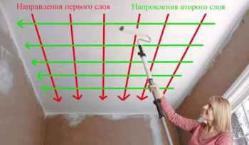 как правильно окрашивать потолок