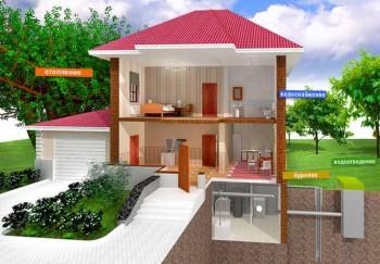как сделать индивидуальный водопровод для дома