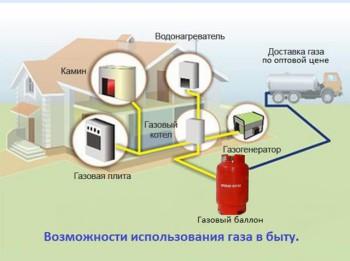 устройство газового водяного отопления