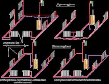 устройство двухтрубной системы