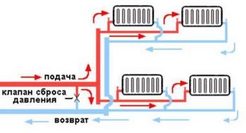 элементы двухтрубной системы отопления