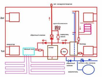 советы при монтаже системы отопления