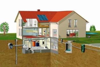 правила проектирования водоснабжения