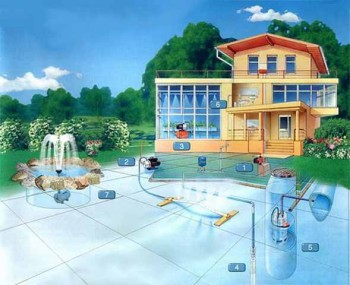 правила эксплуатации водоснабжения
